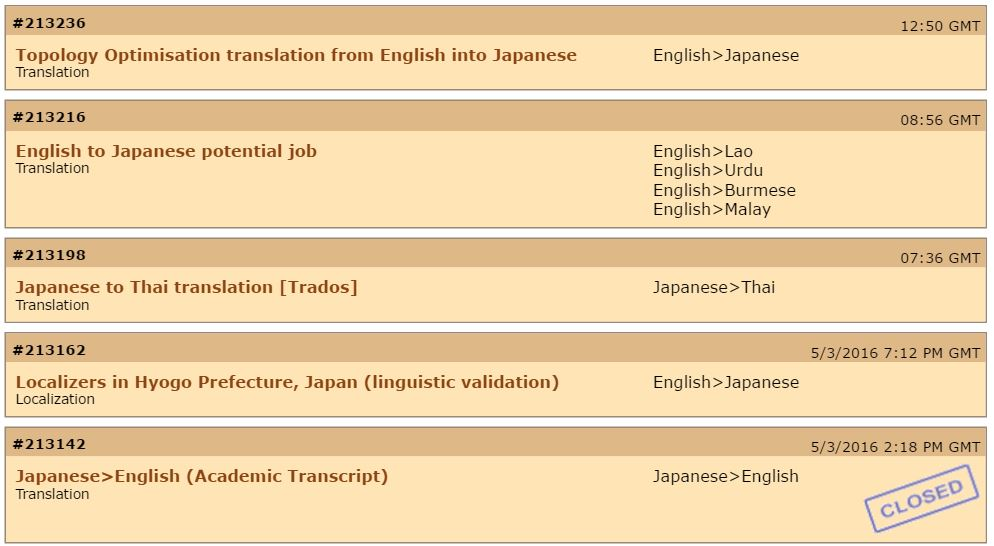 Becoming A Japanese Translator - Finding Work 4